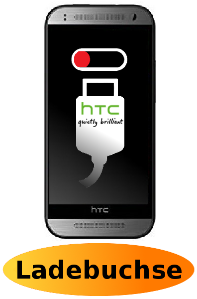 HTC One Mini 2 Reparatur: Ladebuchse / Ladeport