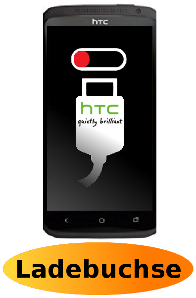 HTC One X Reparatur: Ladebuchse / Ladeport